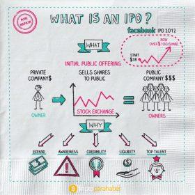 IPO nedir?