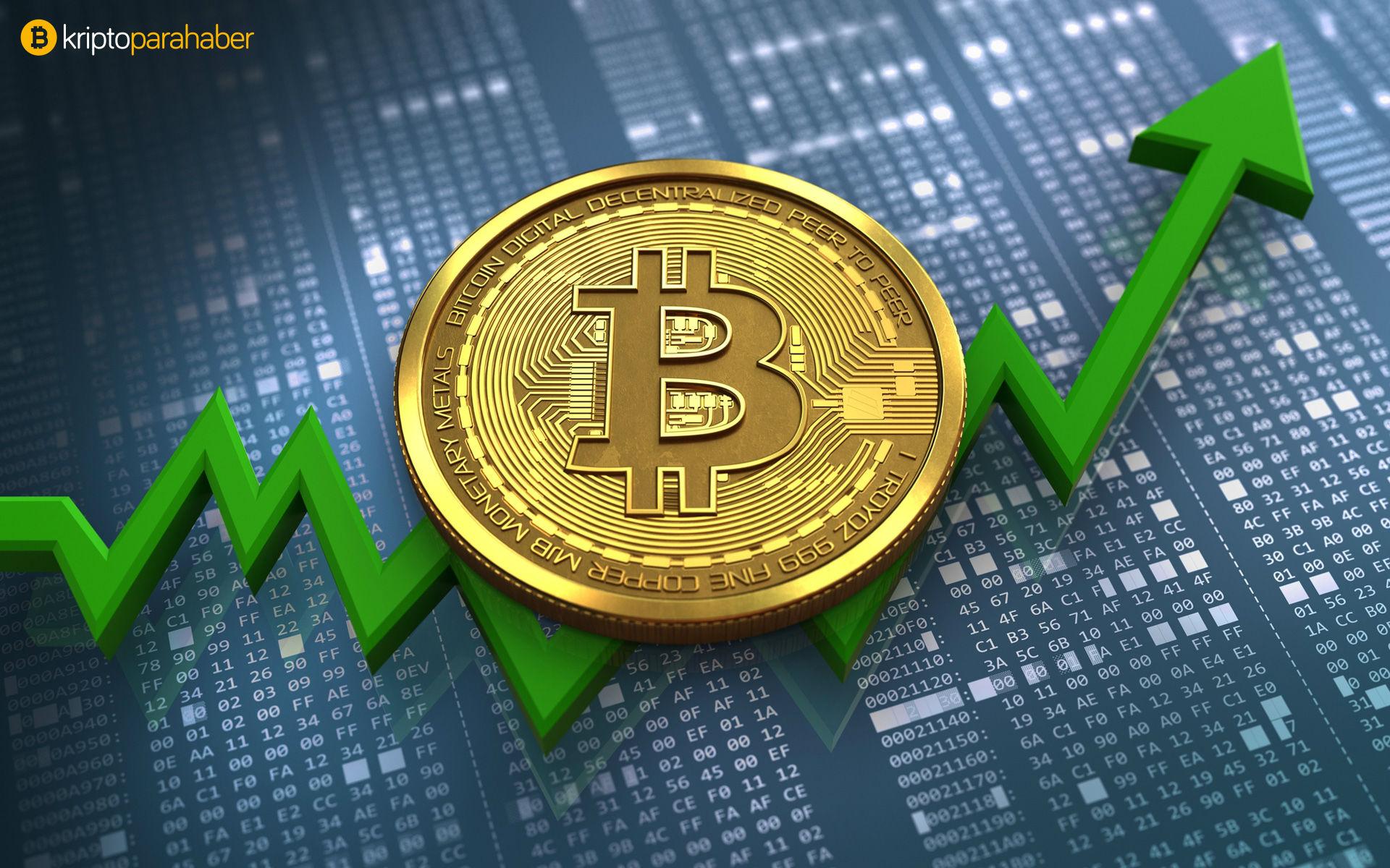 Bitcoin fiyatı için sırada ne var? - Kripto Para Analiz